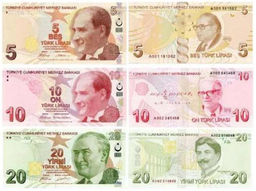 Moneda de Turquia